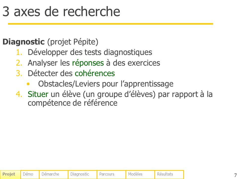 3 axes de recherche Diagnostic (projet Pépite)