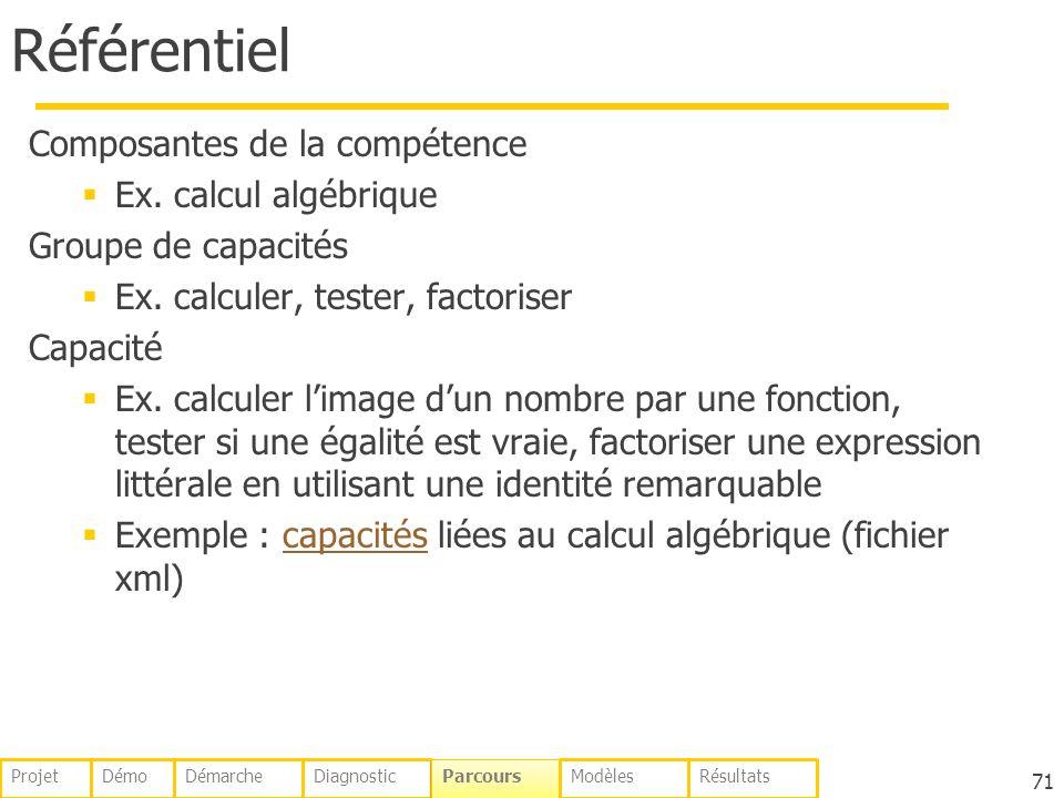 Référentiel Composantes de la compétence Ex. calcul algébrique