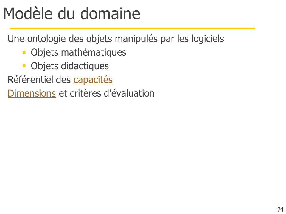 Modèle du domaine Une ontologie des objets manipulés par les logiciels