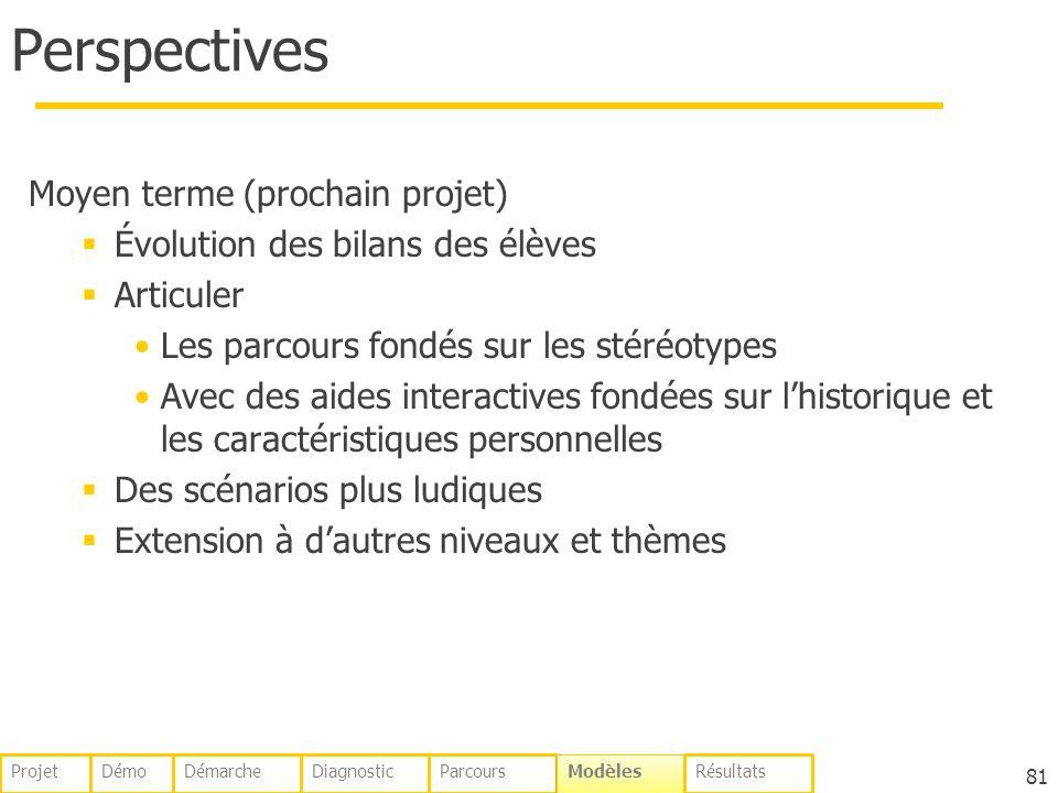Perspectives Moyen terme (prochain projet)