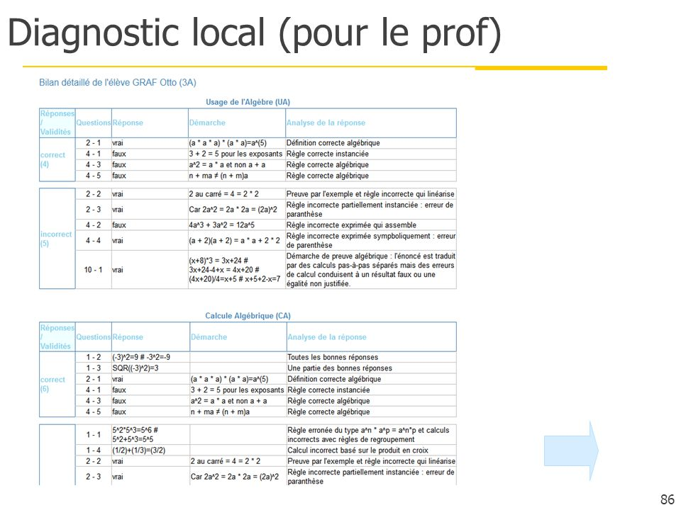 Diagnostic local (pour le prof)