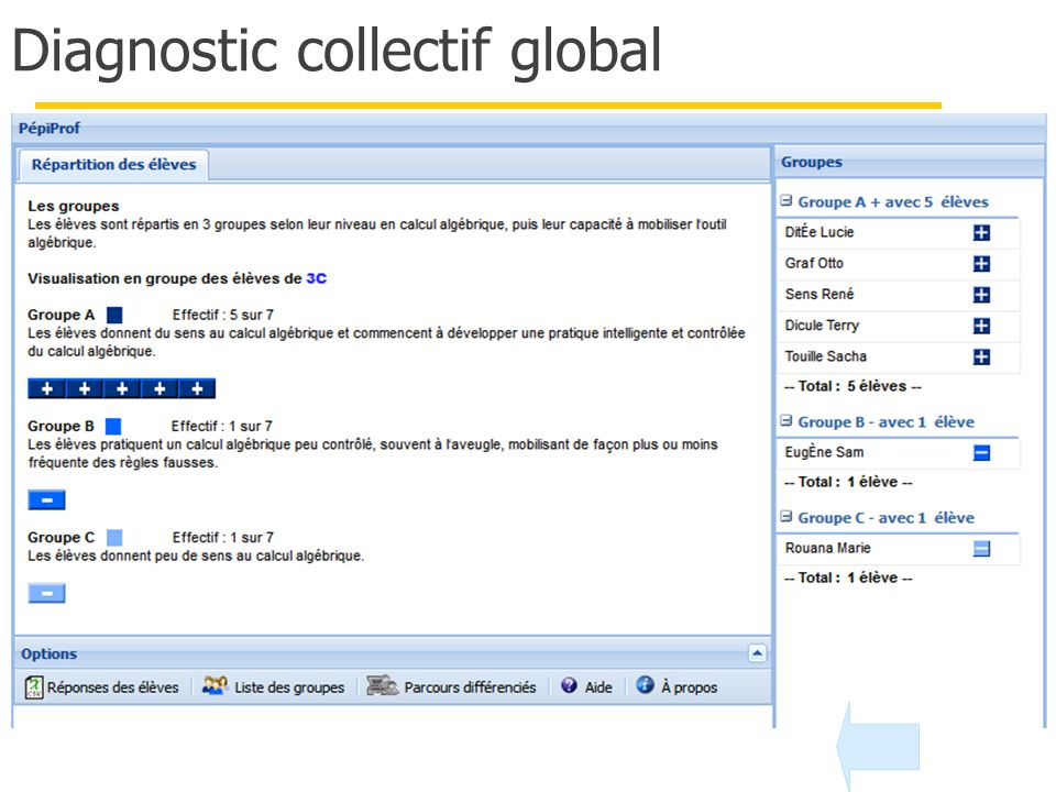 Diagnostic collectif global
