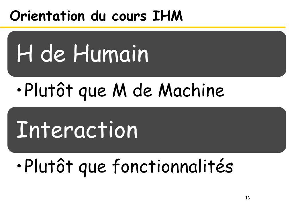 Orientation du cours IHM