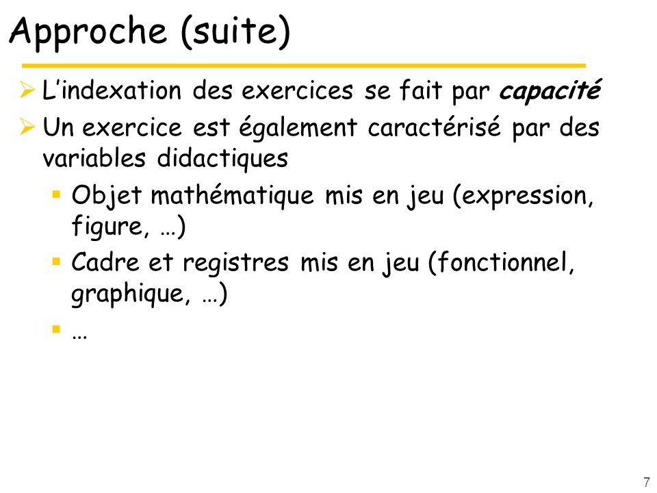Approche (suite) L'indexation des exercices se fait par capacité