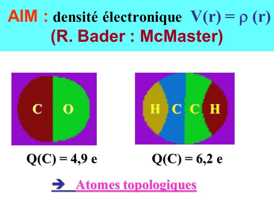 AIM : densité électronique V(r) =  (r) (R. Bader : McMaster)