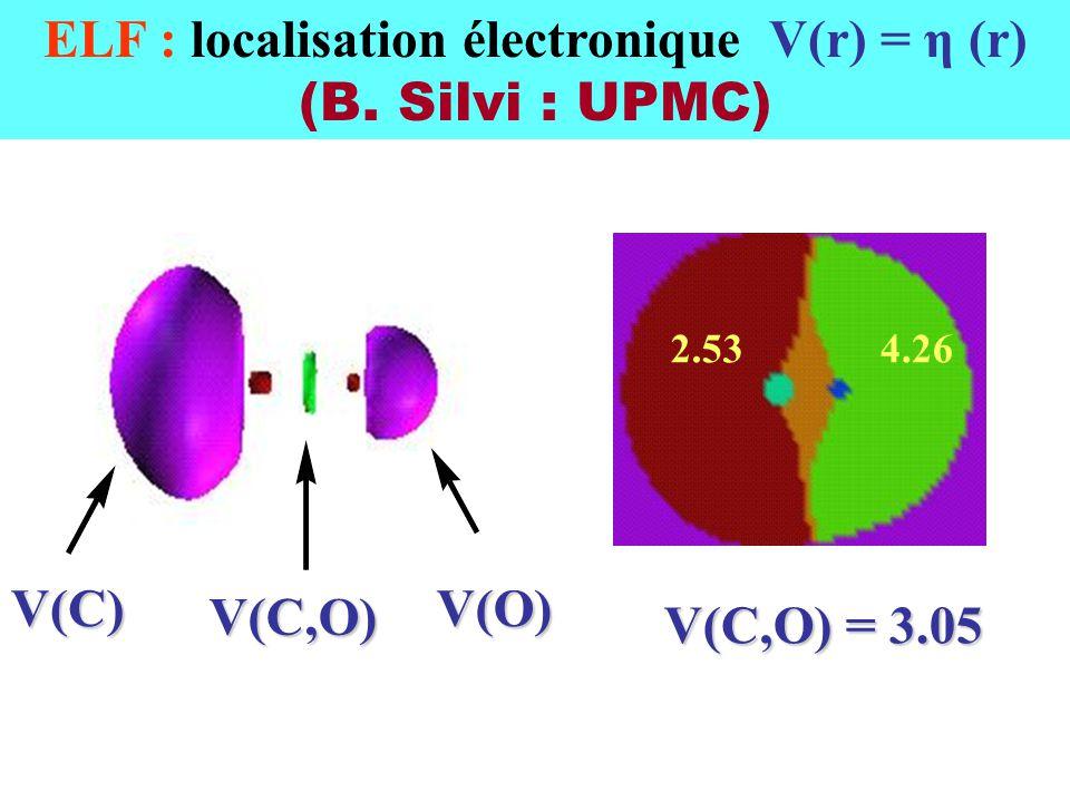 ELF : localisation électronique V(r) = η (r)