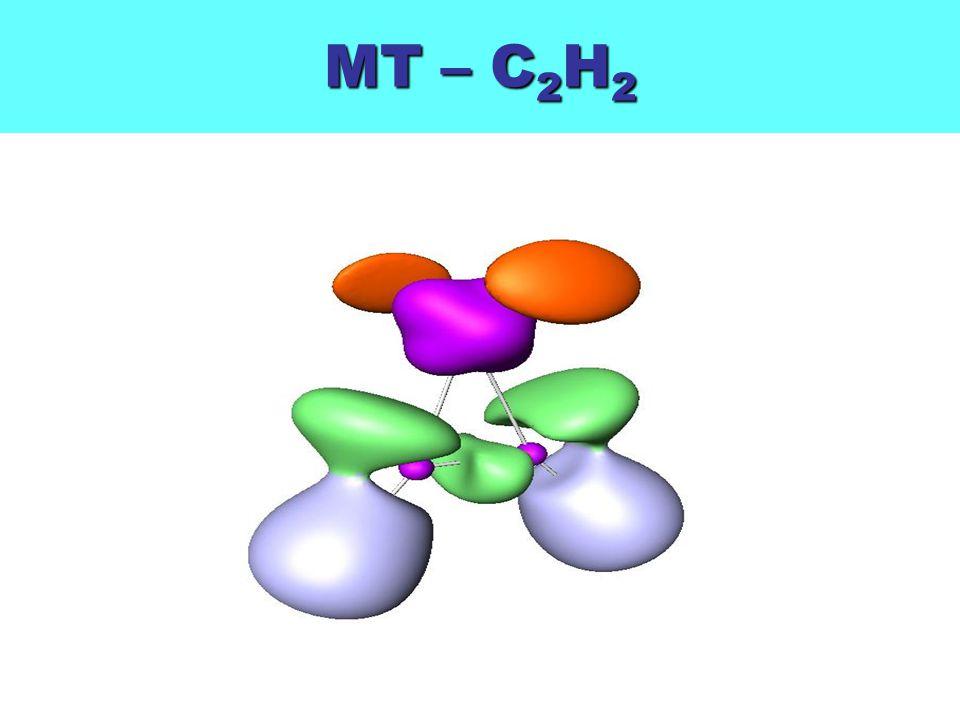 MT – C2H2