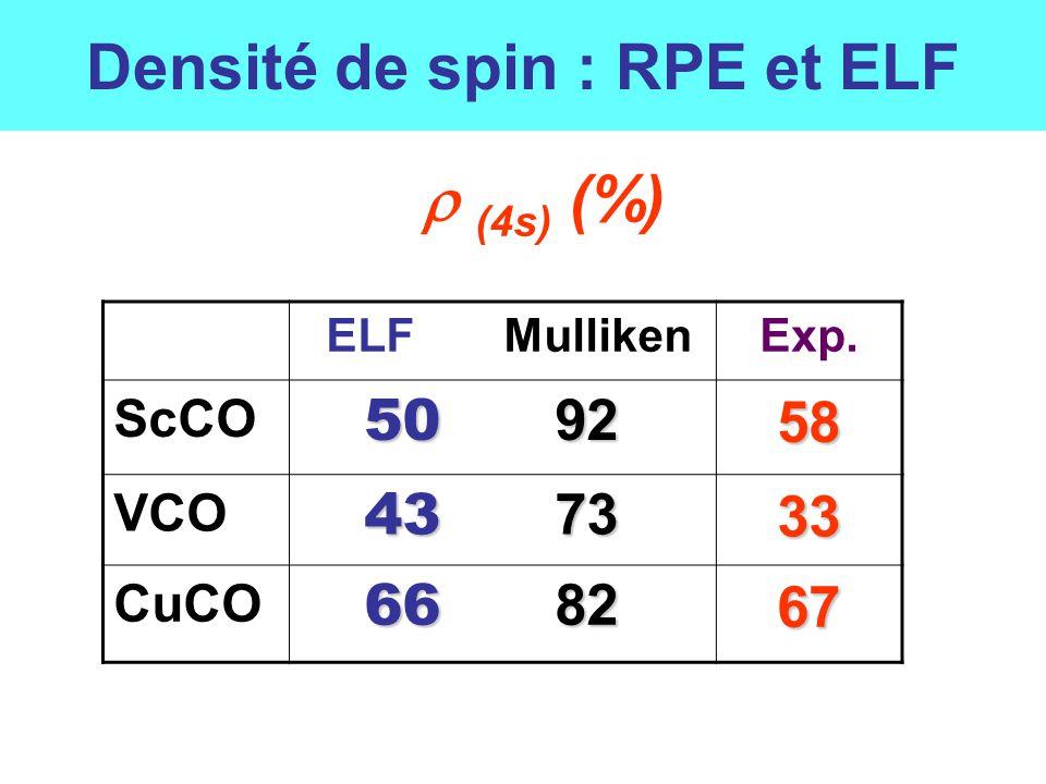 Densité de spin : RPE et ELF
