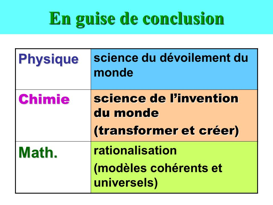 En guise de conclusion Math. Physique Chimie