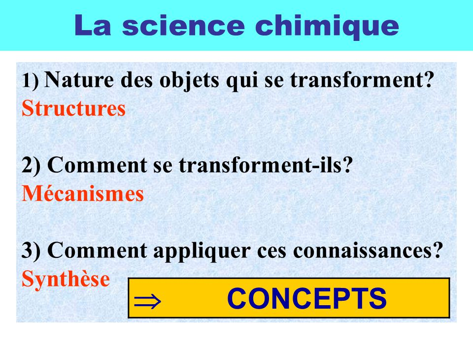 La science chimique  CONCEPTS Structures