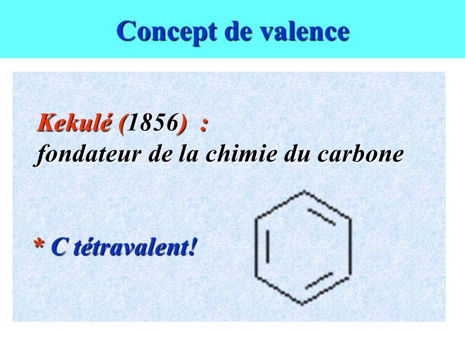 Concept de valence Kekulé (1856) : fondateur de la chimie du carbone