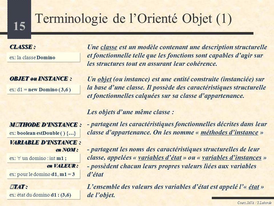 Terminologie de l'Orienté Objet (1)