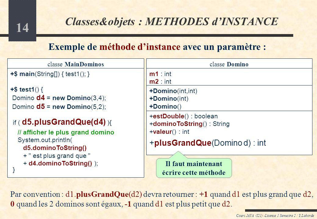 Classes&objets : METHODES d'INSTANCE