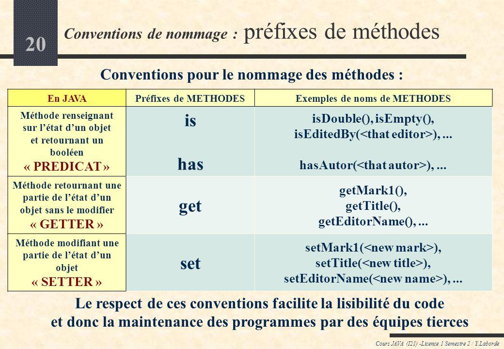 Conventions de nommage : préfixes de méthodes
