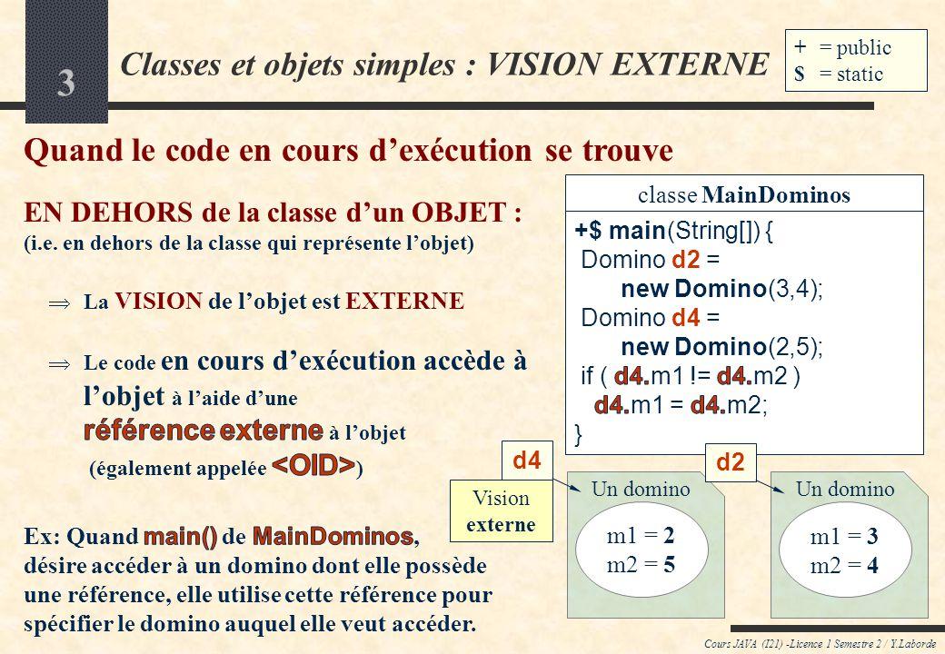 Classes et objets simples : VISION EXTERNE