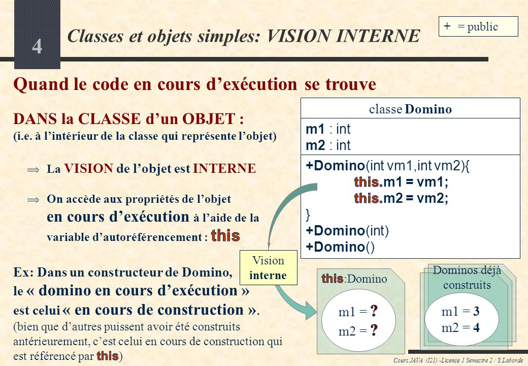 Classes et objets simples: VISION INTERNE