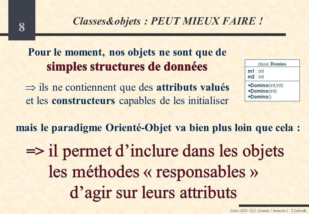Classes&objets : PEUT MIEUX FAIRE !