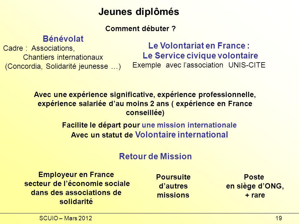 Jeunes diplômés Bénévolat Le Volontariat en France :