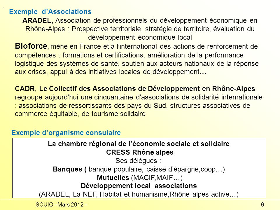 , Exemple d'Associations.