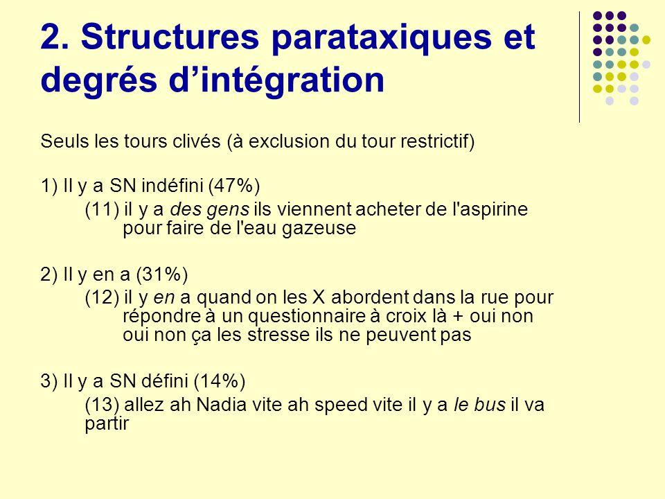 2. Structures parataxiques et degrés d'intégration