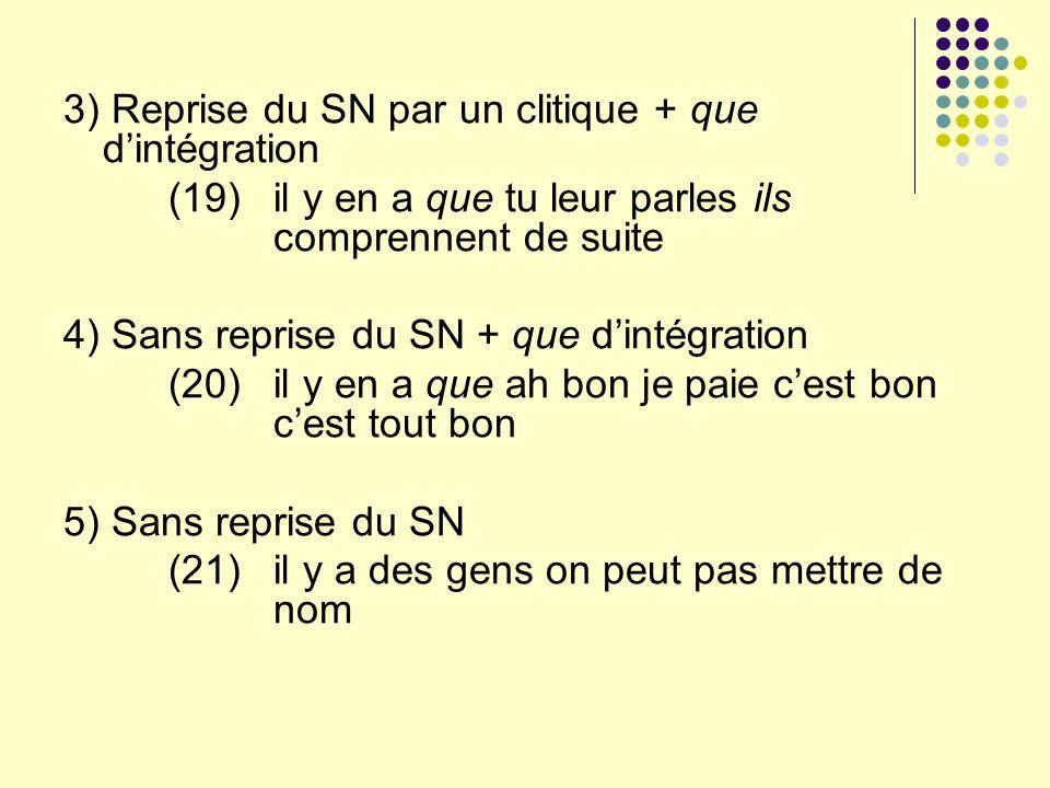 3) Reprise du SN par un clitique + que d'intégration