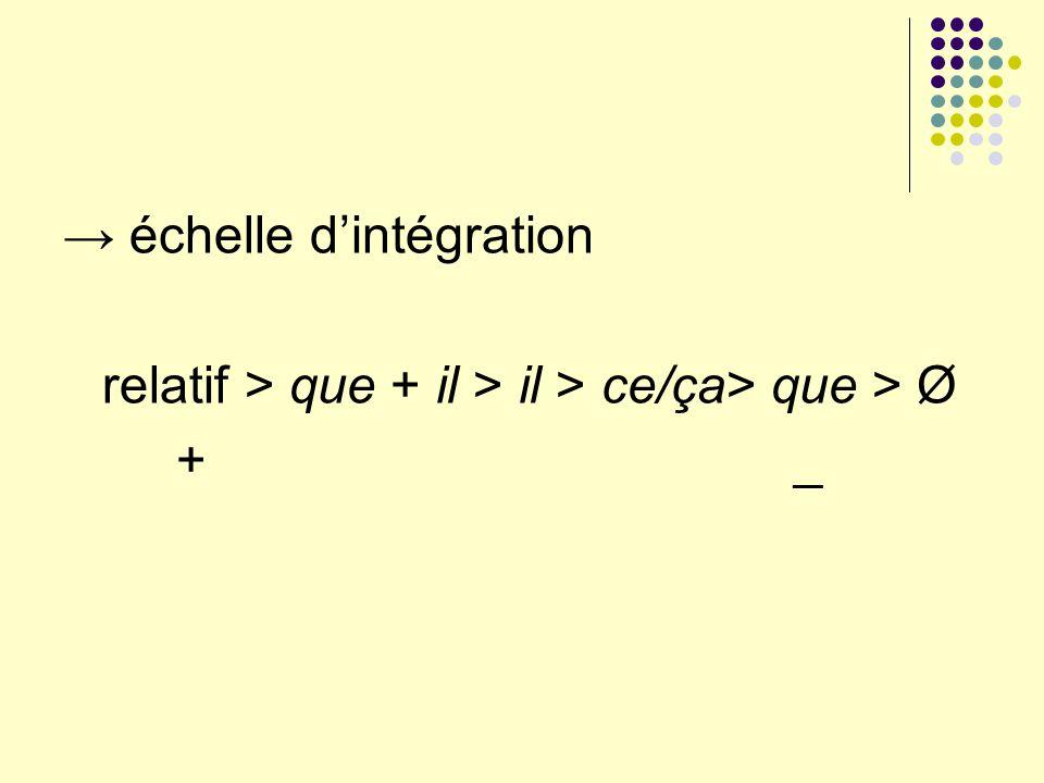 → échelle d'intégration
