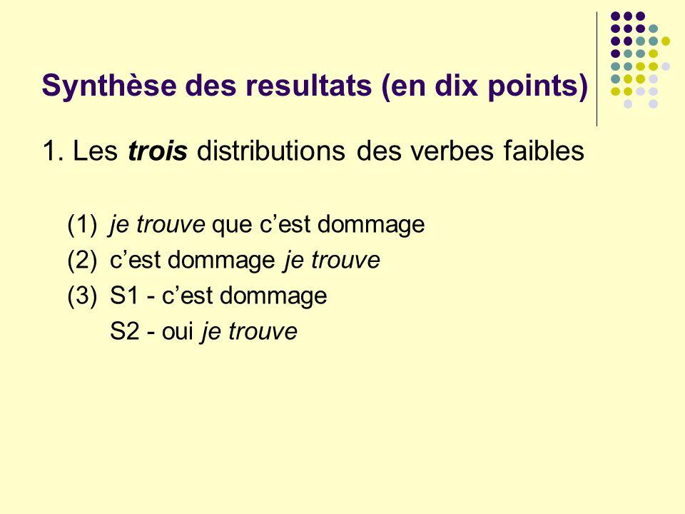 Synthèse des resultats (en dix points)
