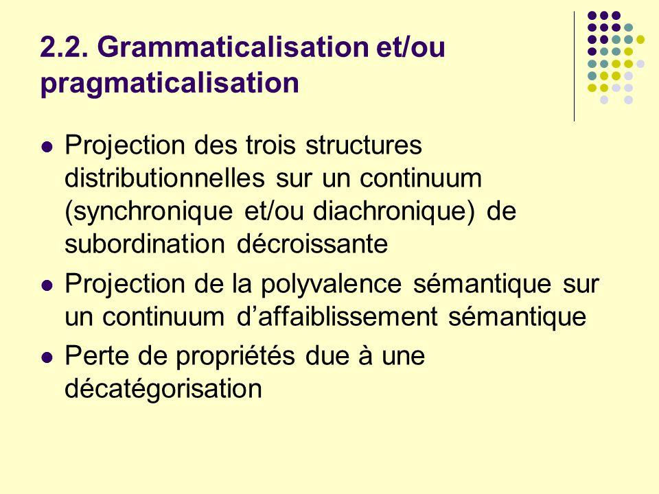 2.2. Grammaticalisation et/ou pragmaticalisation