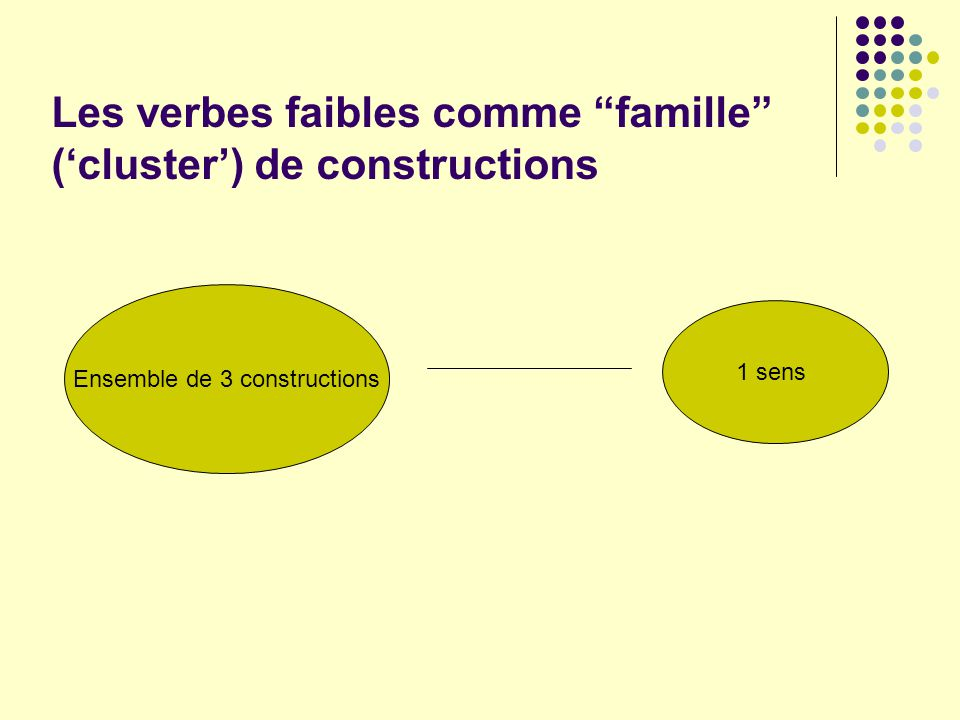 Les verbes faibles comme famille ('cluster') de constructions