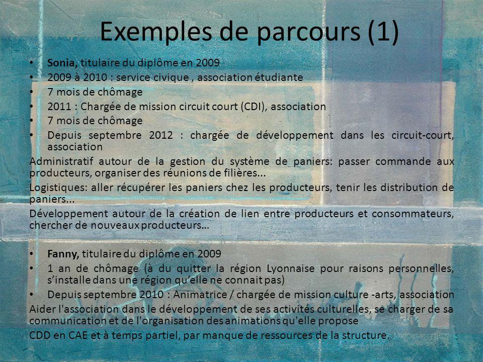 Exemples de parcours (1)
