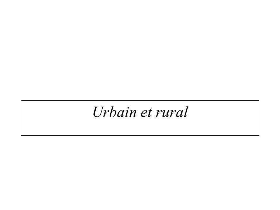 Morphologie sociale Urbain et rural