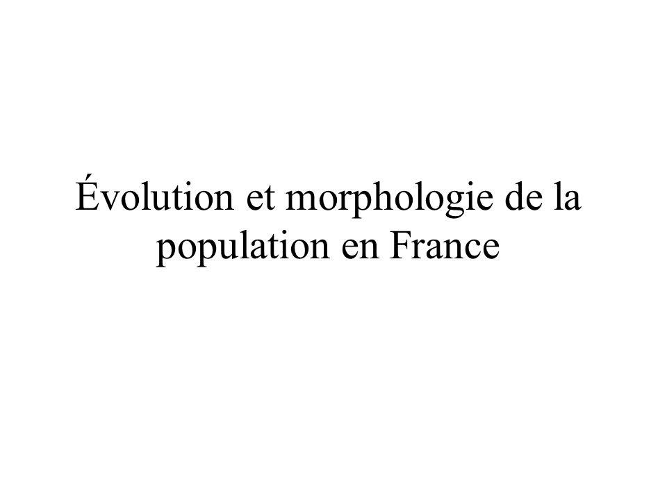 Évolution et morphologie de la population en France