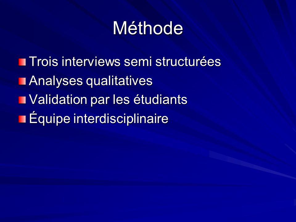 Méthode Trois interviews semi structurées Analyses qualitatives