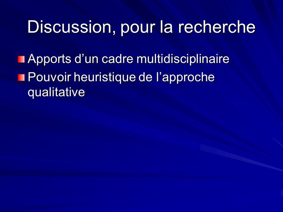 Discussion, pour la recherche