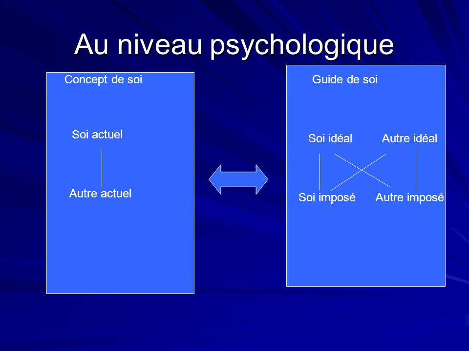Au niveau psychologique