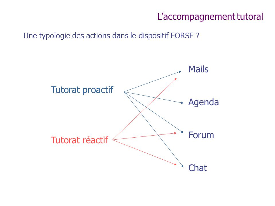L'accompagnement tutoral