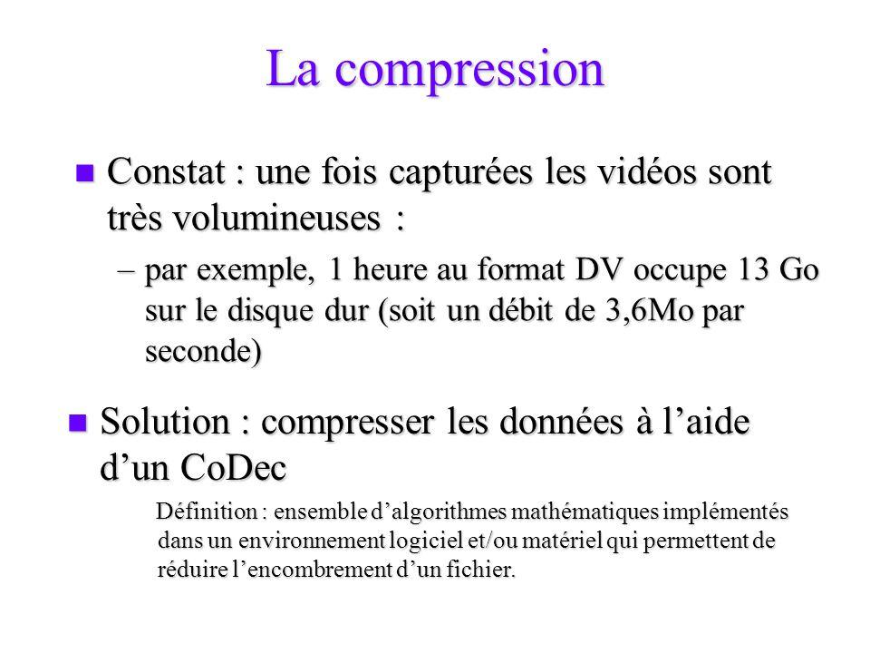 La compression Constat : une fois capturées les vidéos sont très volumineuses :