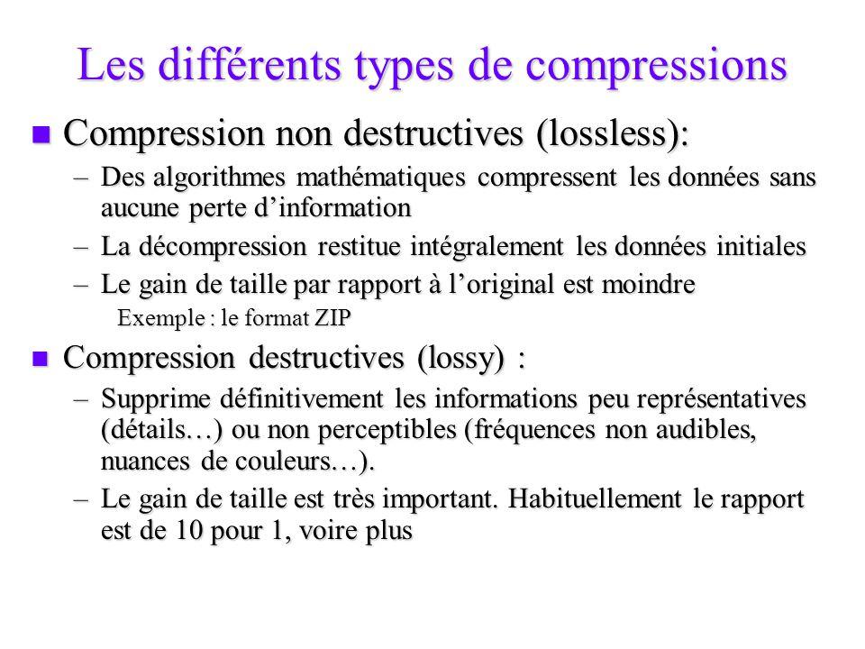 Les différents types de compressions