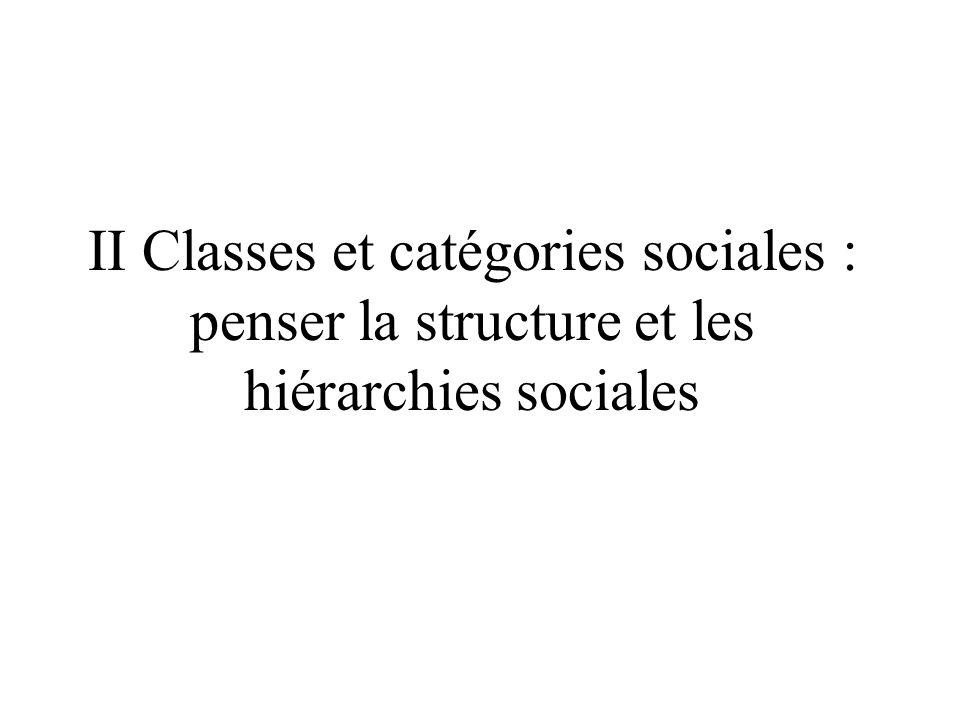 Morphologie sociale II Classes et catégories sociales : penser la structure et les hiérarchies sociales.