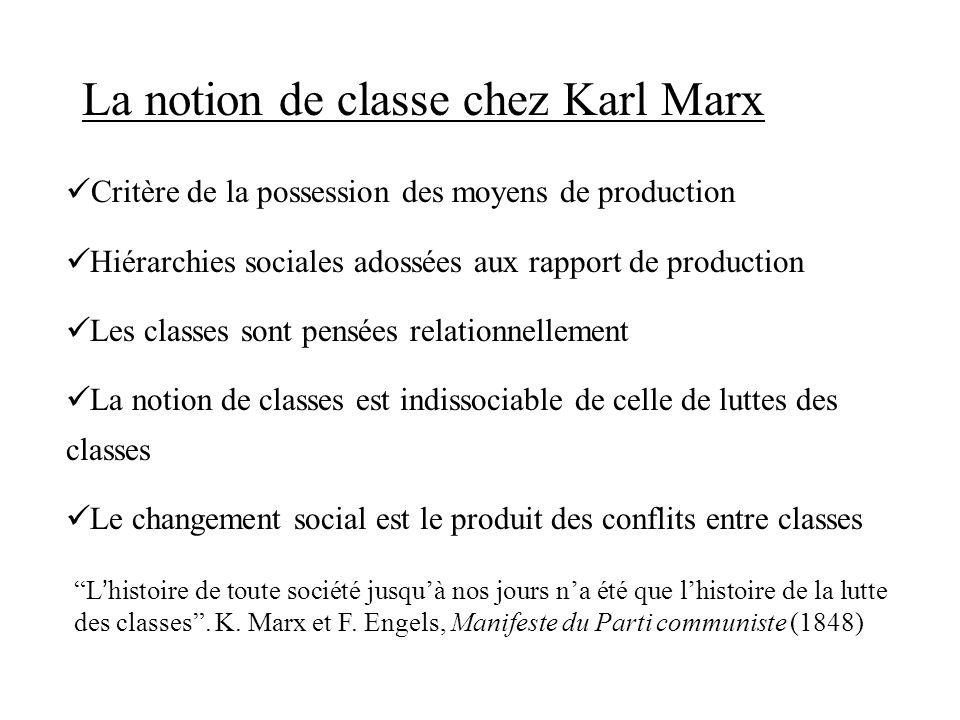 La notion de classe chez Karl Marx