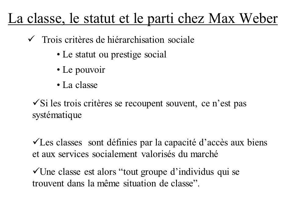 La classe, le statut et le parti chez Max Weber
