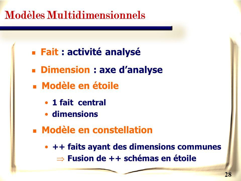 Modèles Multidimensionnels