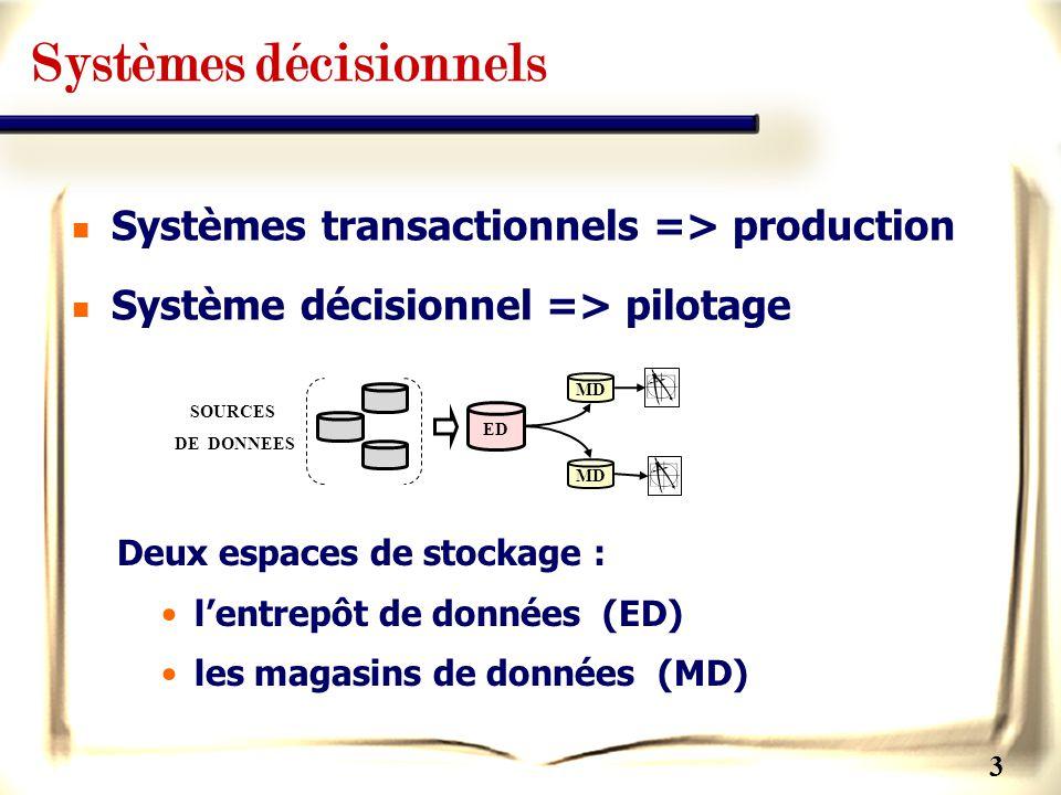 Systèmes décisionnels