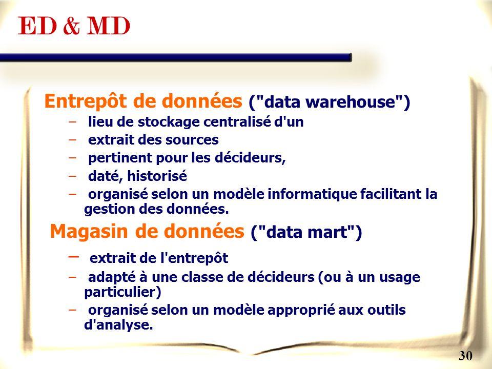 ED & MD Entrepôt de données ( data warehouse )