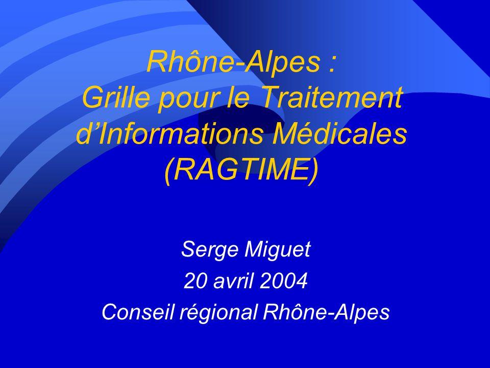 Serge Miguet 20 avril 2004 Conseil régional Rhône-Alpes