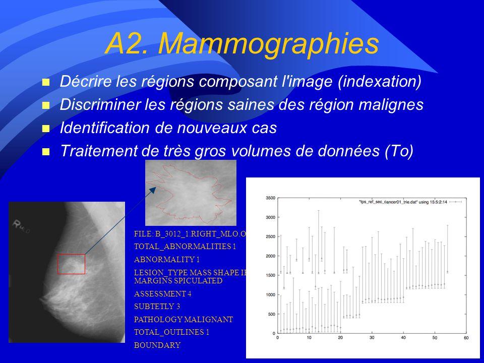 A2. Mammographies Décrire les régions composant l image (indexation)