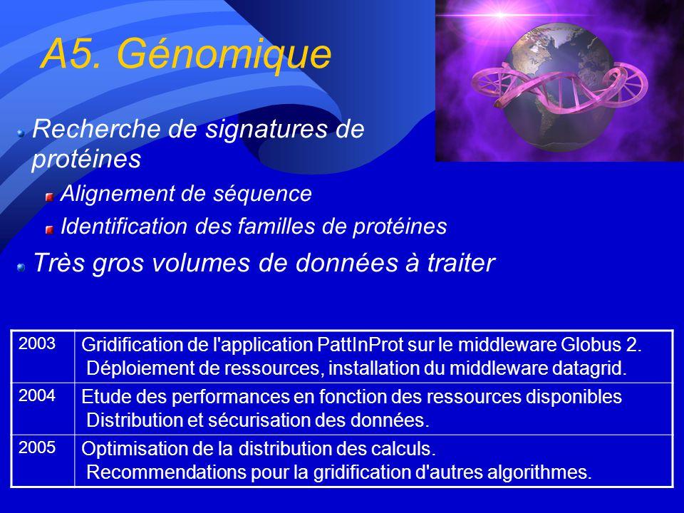 A5. Génomique Recherche de signatures de protéines