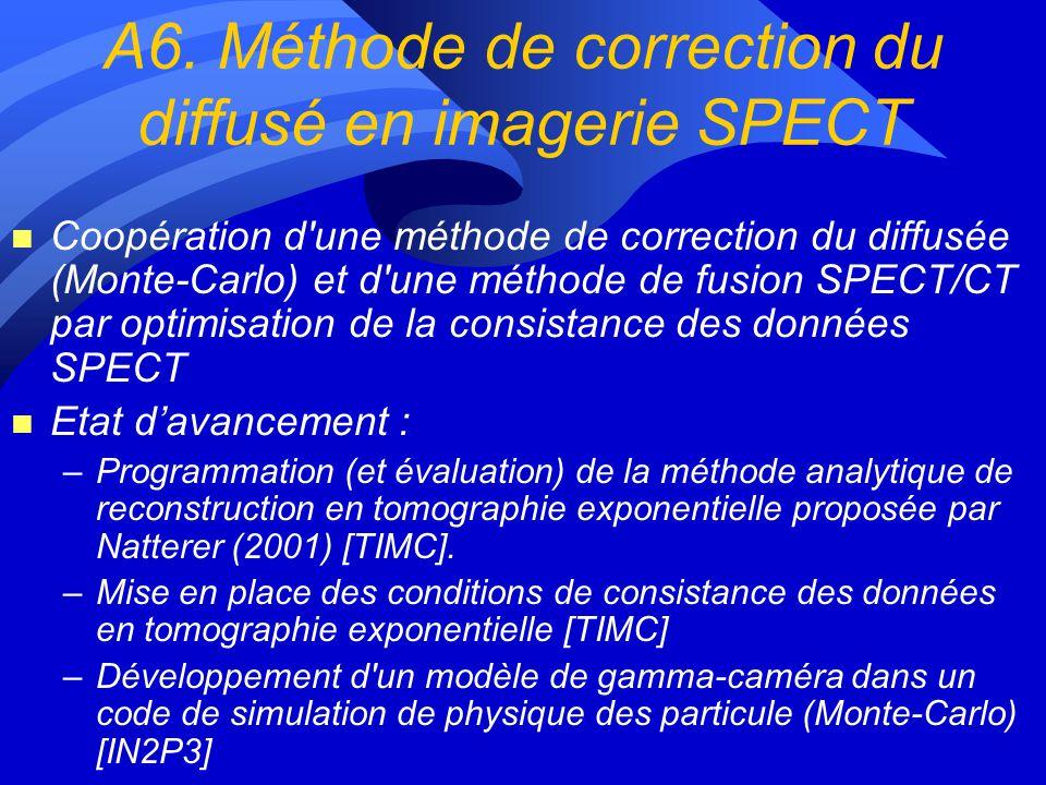 A6. Méthode de correction du diffusé en imagerie SPECT