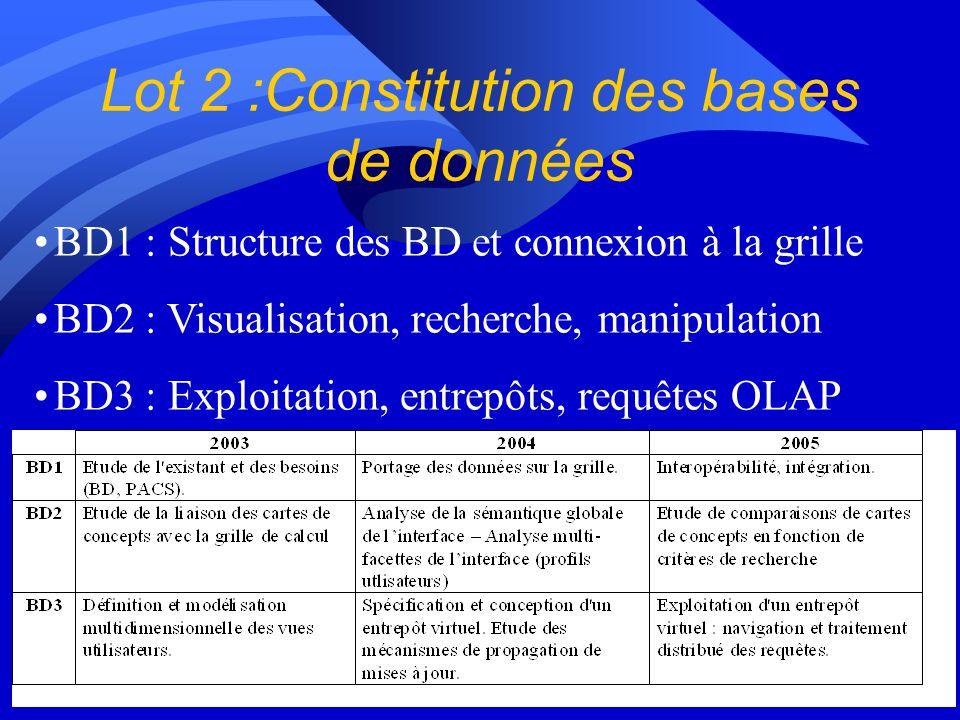 Lot 2 :Constitution des bases de données