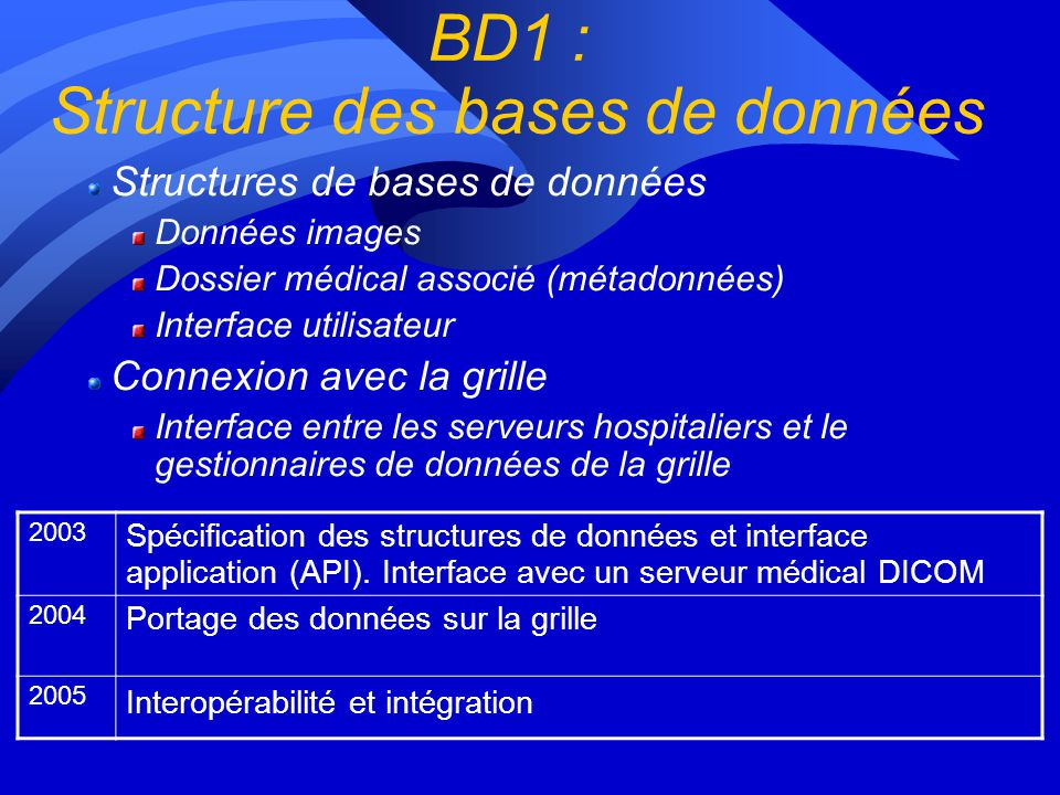 BD1 : Structure des bases de données